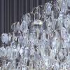 Видове оптични стъкла